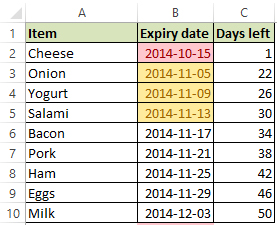 Expiry date 7